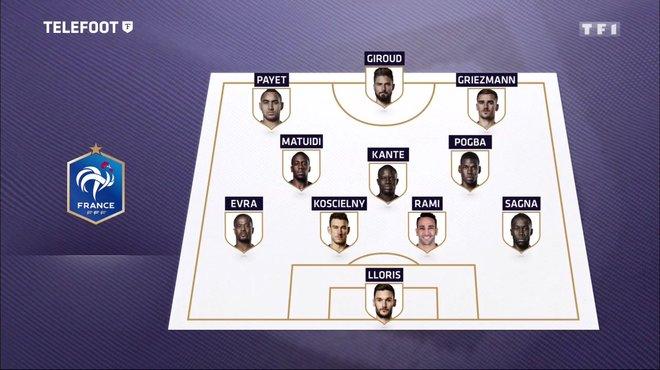formation equipe de france 2018