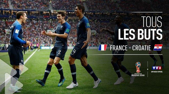 France croatie 4 2 voir tous les buts du match - Tous les buts de la coupe du monde 2006 ...